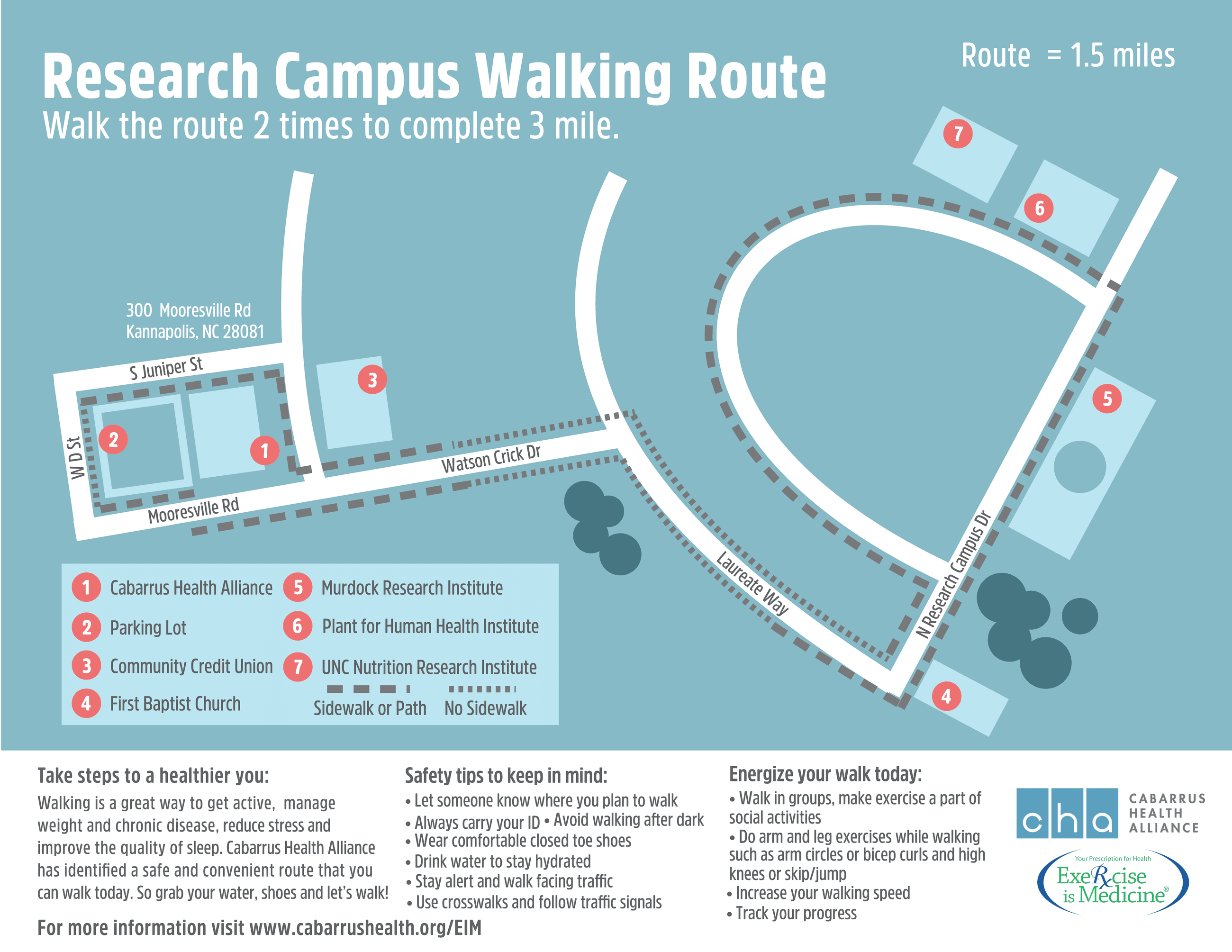CHA Research Campus Map(ENG)