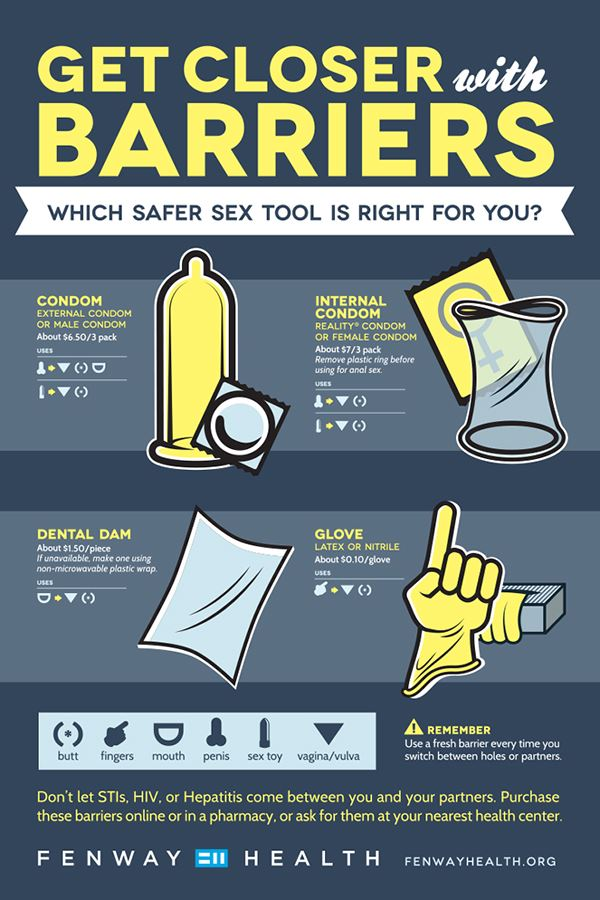 Barriers - Which Safer Sex Tool is Right for You