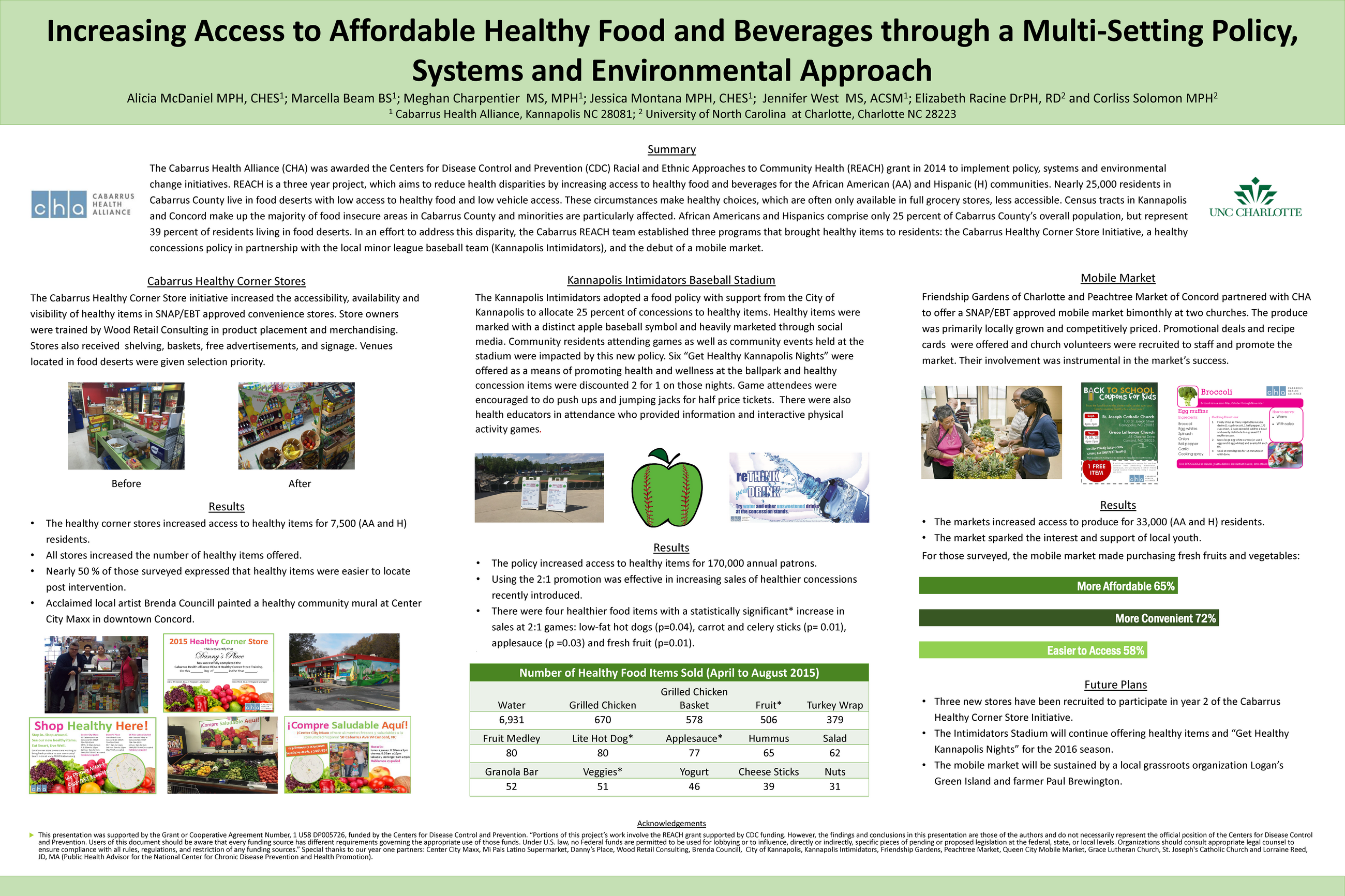 SOPHE - Healthy Food Access Poster 4.16